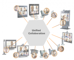 Unified_Collaboration_01
